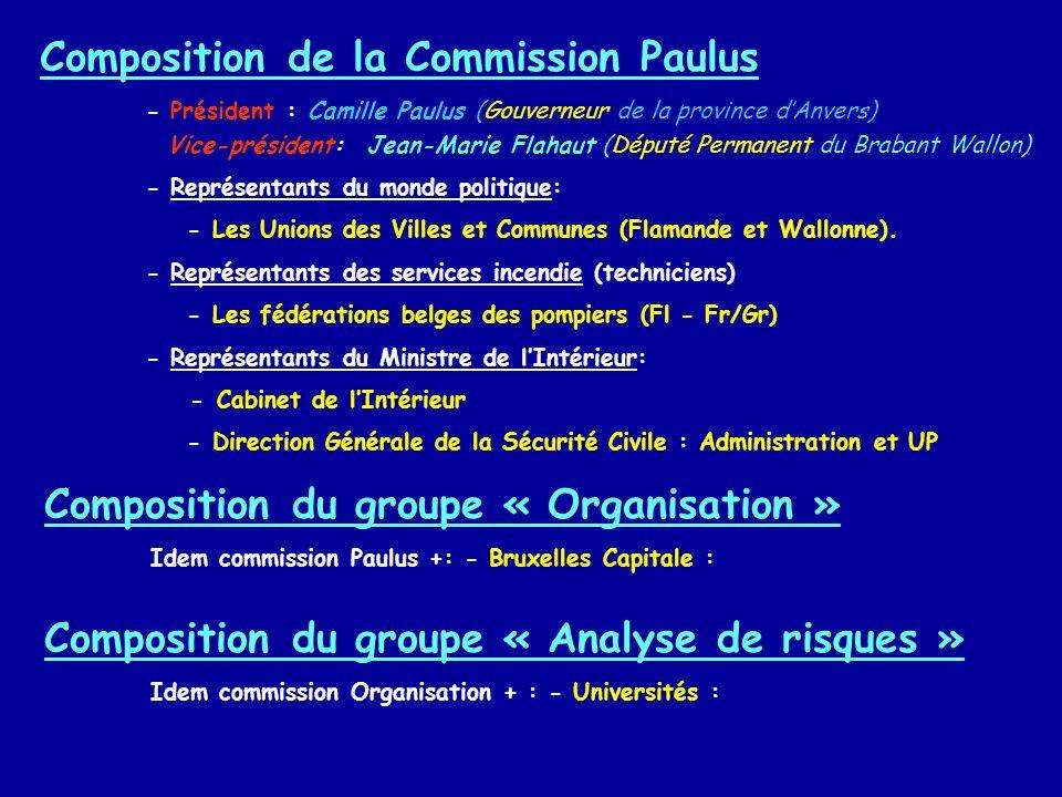 Composition de la Commission Paulus - Président : Camille Paulus (Gouverneur de la province dAnvers) Vice-président: Jean-Marie Flahaut (Député Perman