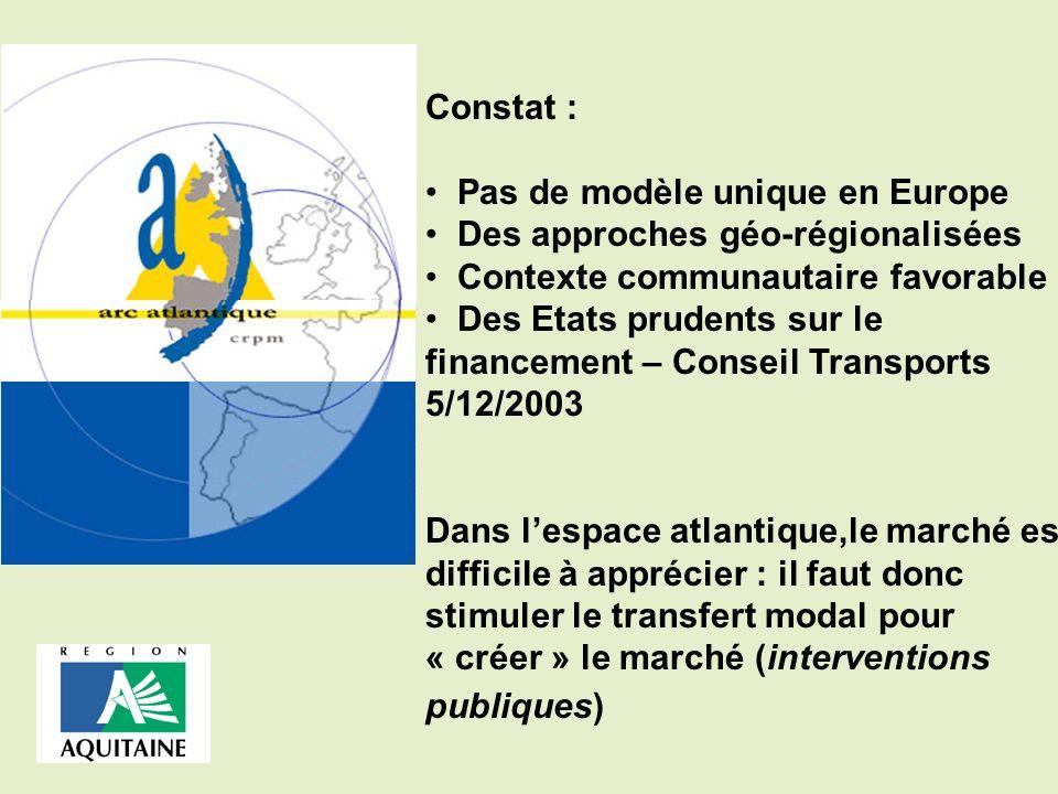 Constat : Pas de modèle unique en Europe Des approches géo-régionalisées Contexte communautaire favorable Des Etats prudents sur le financement – Conseil Transports 5/12/2003 Dans lespace atlantique,le marché est difficile à apprécier : il faut donc stimuler le transfert modal pour « créer » le marché (interventions publiques)