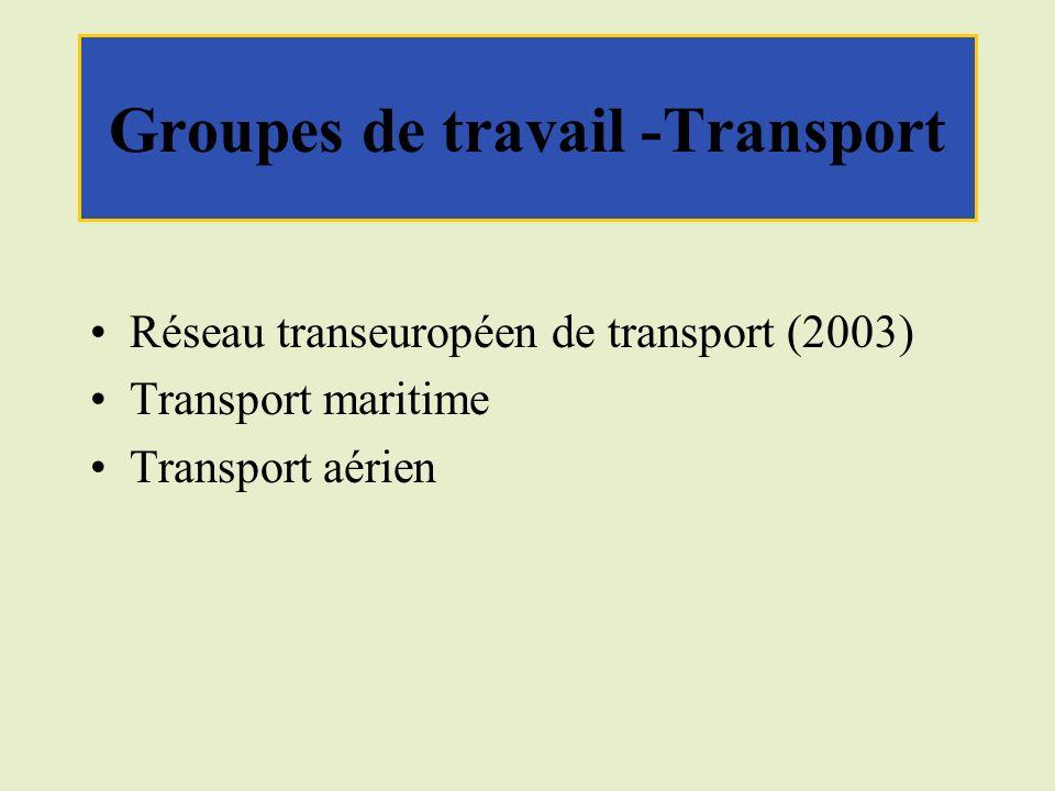 Groupes de travail -Transport Réseau transeuropéen de transport (2003) Transport maritime Transport aérien