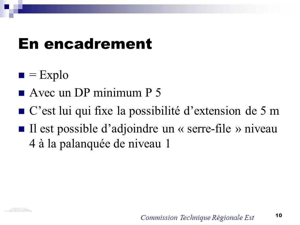 10 En encadrement = Explo Avec un DP minimum P 5 Cest lui qui fixe la possibilité dextension de 5 m Il est possible dadjoindre un « serre-file » nivea