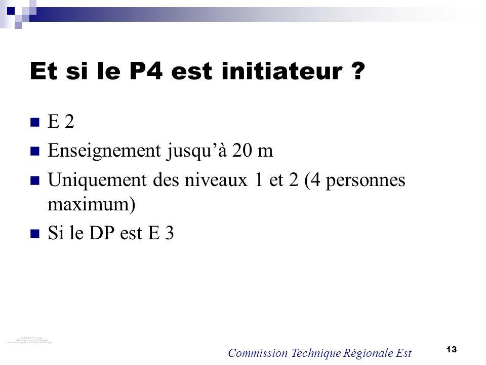 13 Et si le P4 est initiateur ? E 2 Enseignement jusquà 20 m Uniquement des niveaux 1 et 2 (4 personnes maximum) Si le DP est E 3 Commission Technique