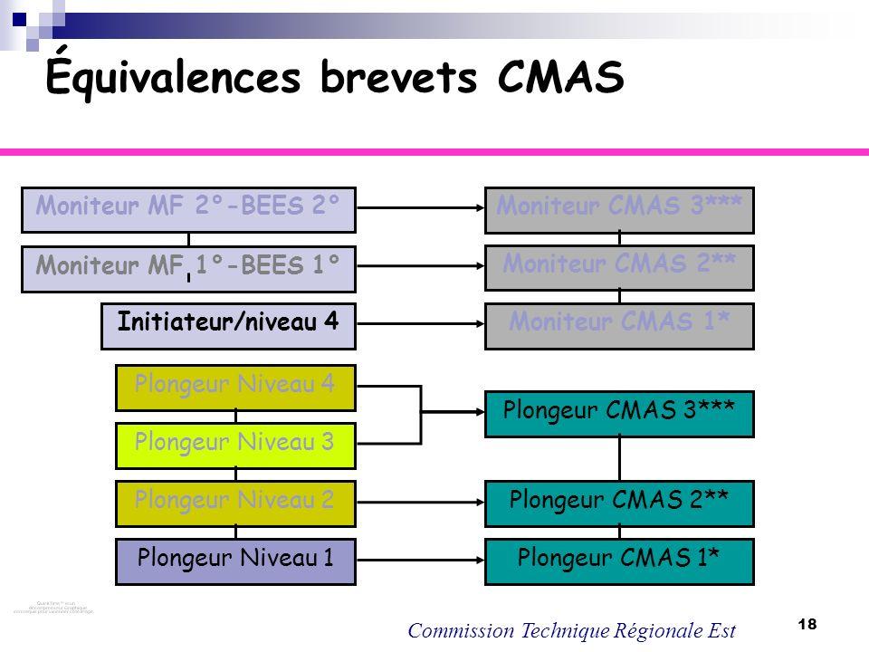 18 Équivalences brevets CMAS Plongeur Niveau 1 Initiateur/niveau 4 Moniteur CMAS 1*Plongeur CMAS 1*Moniteur MF 2°-BEES 2°Moniteur MF 1°-BEES 1°Plongeu