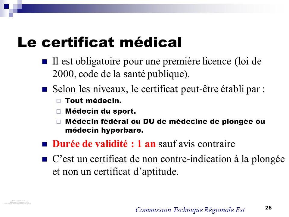 25 Le certificat médical Il est obligatoire pour une première licence (loi de 2000, code de la santé publique). Selon les niveaux, le certificat peut-