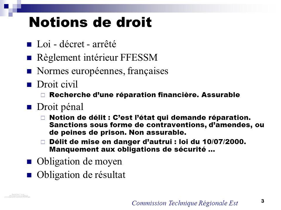 3 Notions de droit Loi - décret - arrêté Règlement intérieur FFESSM Normes européennes, françaises Droit civil Recherche dune réparation financière. A
