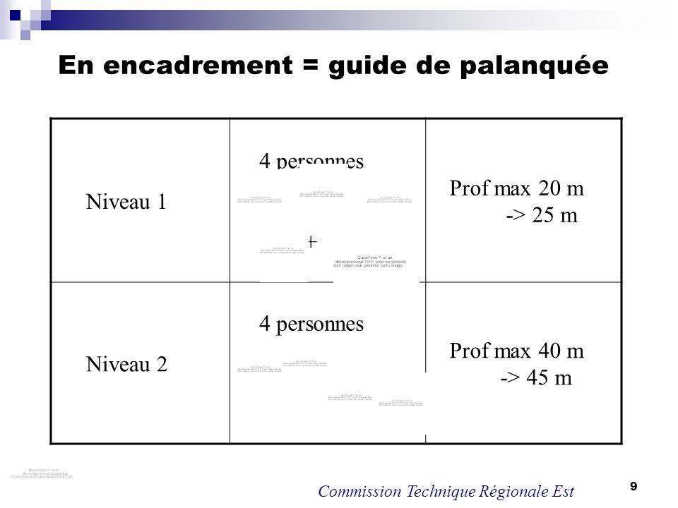 9 En encadrement = guide de palanquée Niveau 1 4 personnes + Prof max 20 m -> 25 m Niveau 2 4 personnes Prof max 40 m -> 45 m Commission Technique Rég
