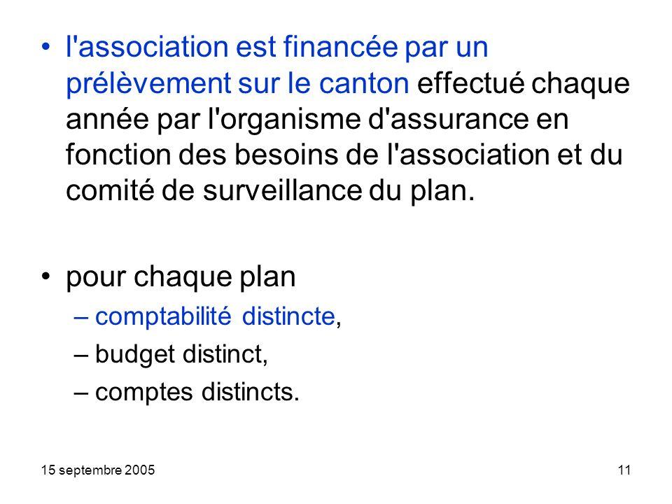 15 septembre 200511 l association est financée par un prélèvement sur le canton effectué chaque année par l organisme d assurance en fonction des besoins de l association et du comité de surveillance du plan.