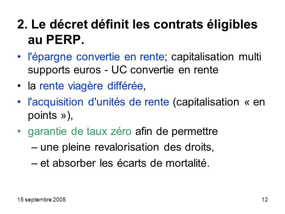 15 septembre 200512 2. Le décret définit les contrats éligibles au PERP.