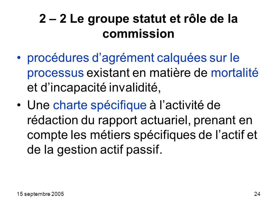 15 septembre 200524 2 – 2 Le groupe statut et rôle de la commission procédures dagrément calquées sur le processus existant en matière de mortalité et dincapacité invalidité, Une charte spécifique à lactivité de rédaction du rapport actuariel, prenant en compte les métiers spécifiques de lactif et de la gestion actif passif.