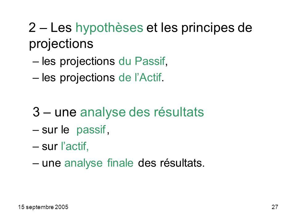15 septembre 200527 2 – Les hypothèses et les principes de projections –les projections du Passif, –les projections de lActif.