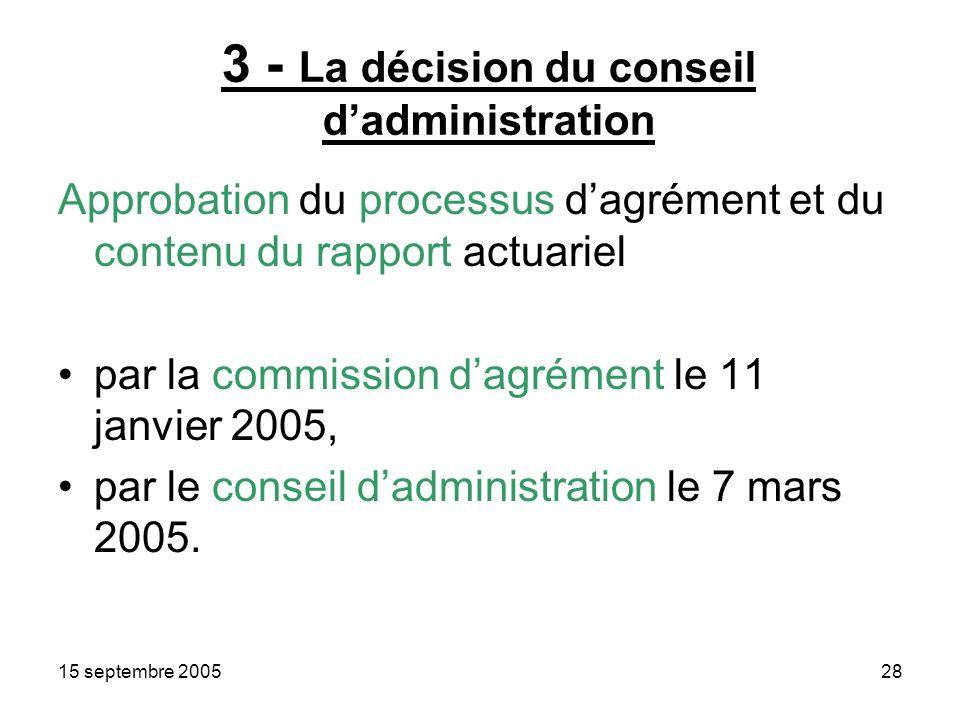 15 septembre 200528 3 - La décision du conseil dadministration Approbation du processus dagrément et du contenu du rapport actuariel par la commission dagrément le 11 janvier 2005, par le conseil dadministration le 7 mars 2005.
