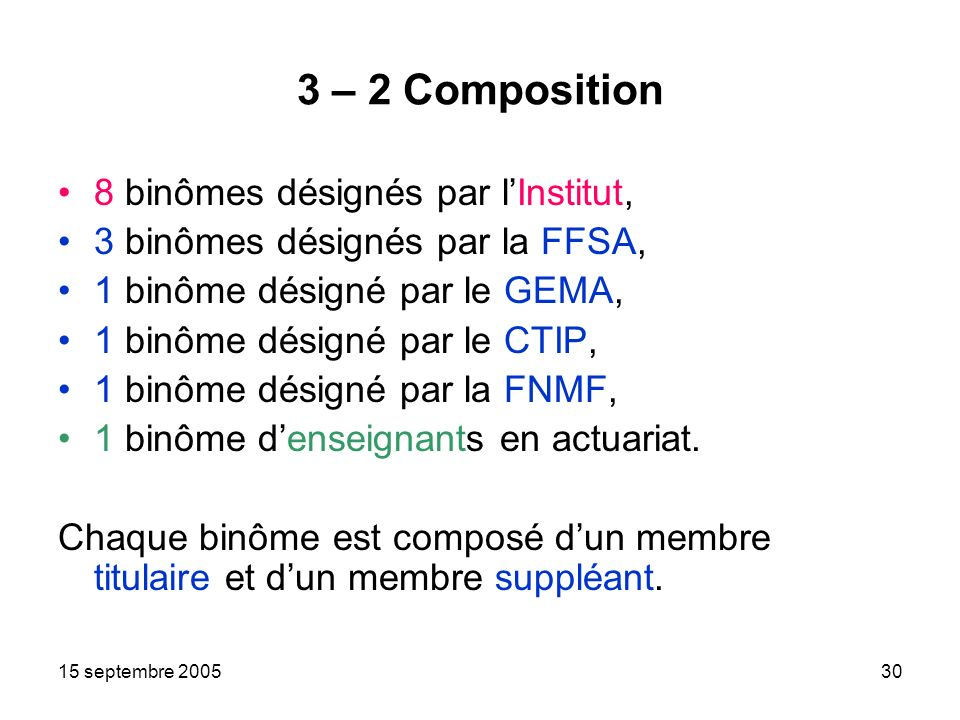 15 septembre 200530 3 – 2 Composition 8 binômes désignés par lInstitut, 3 binômes désignés par la FFSA, 1 binôme désigné par le GEMA, 1 binôme désigné par le CTIP, 1 binôme désigné par la FNMF, 1 binôme denseignants en actuariat.
