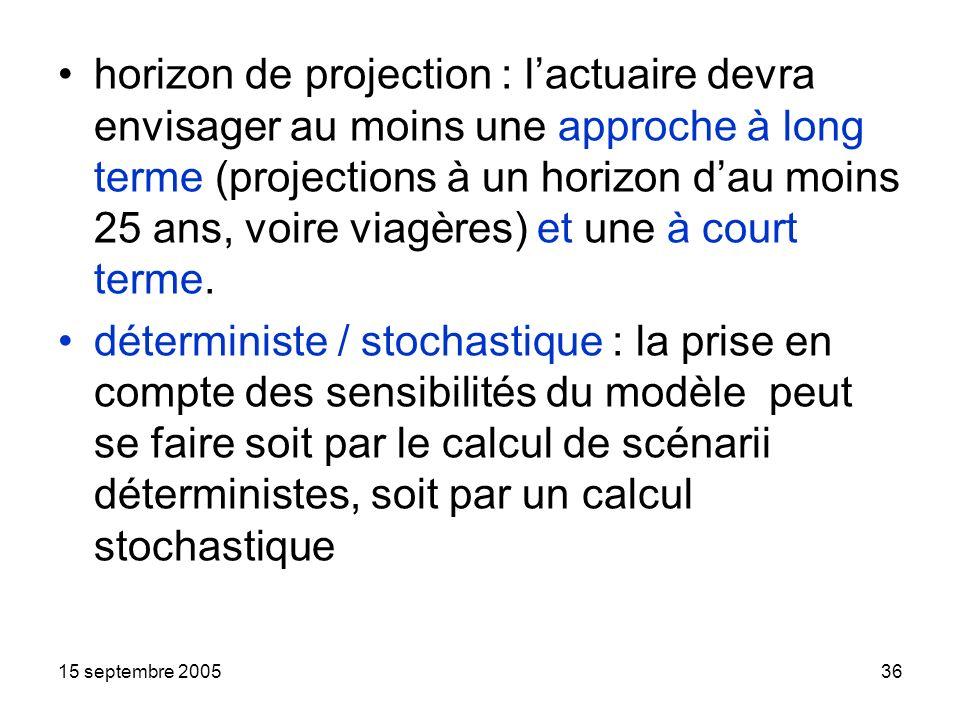 15 septembre 200536 horizon de projection : lactuaire devra envisager au moins une approche à long terme (projections à un horizon dau moins 25 ans, voire viagères) et une à court terme.