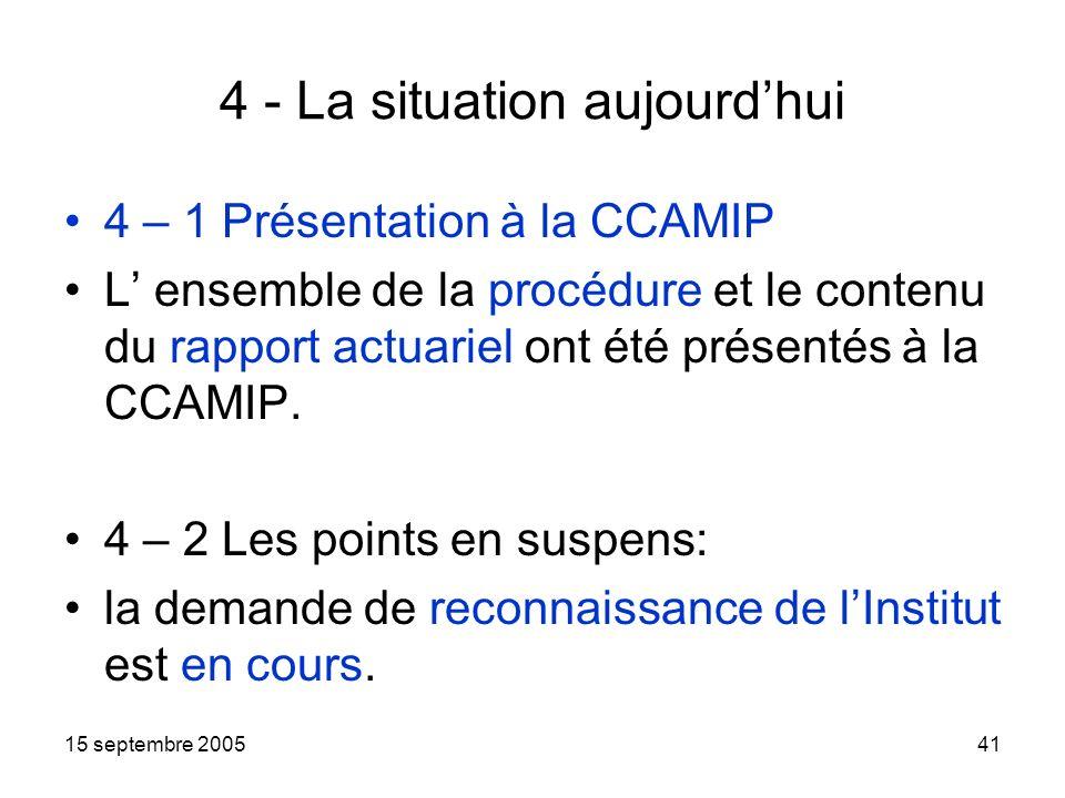 15 septembre 200541 4 - La situation aujourdhui 4 – 1 Présentation à la CCAMIP L ensemble de la procédure et le contenu du rapport actuariel ont été présentés à la CCAMIP.
