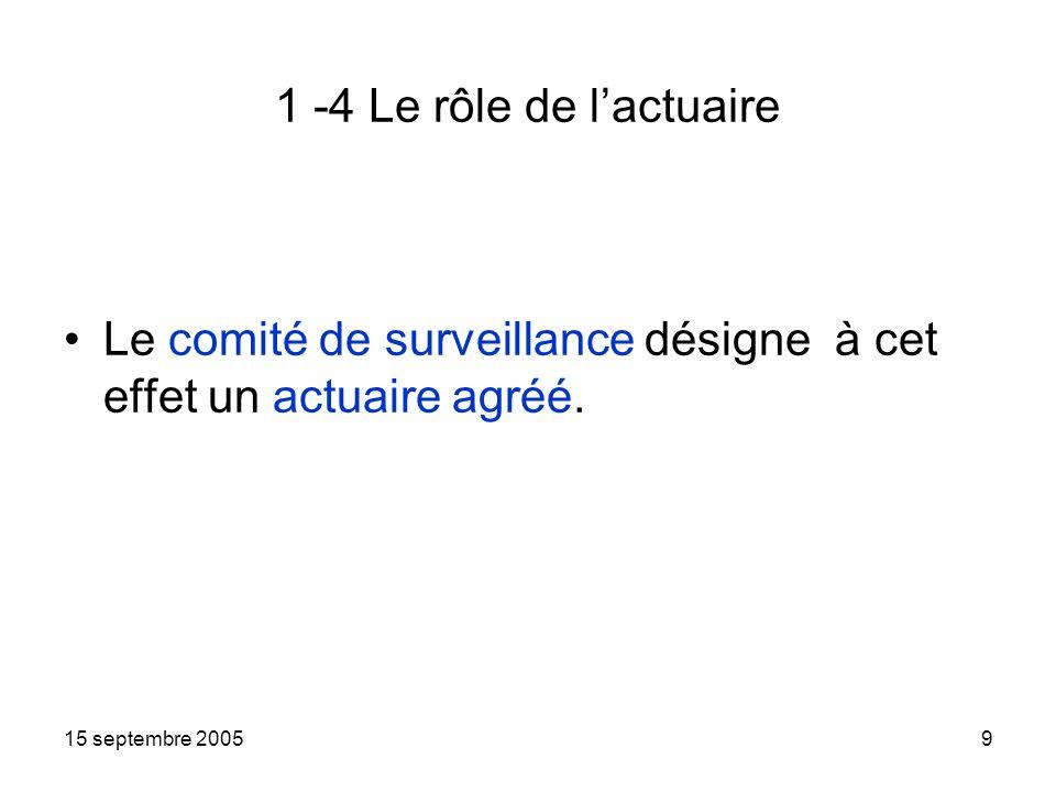 15 septembre 20059 1 -4 Le rôle de lactuaire Le comité de surveillance désigne à cet effet un actuaire agréé.