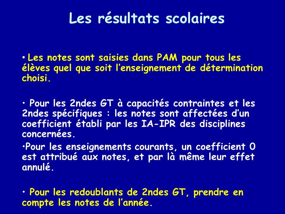 Les résultats scolaires Les notes sont saisies dans PAM pour tous les élèves quel que soit lenseignement de détermination choisi.
