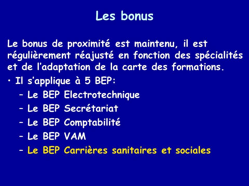 Les bonus Le bonus de proximité est maintenu, il est régulièrement réajusté en fonction des spécialités et de ladaptation de la carte des formations.