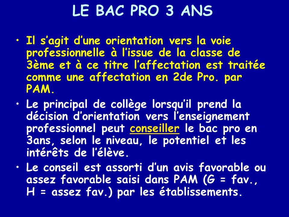 LE BAC PRO 3 ANS Il sagit dune orientation vers la voie professionnelle à lissue de la classe de 3ème et à ce titre laffectation est traitée comme une affectation en 2de Pro.