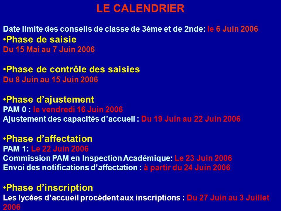 LE CALENDRIER Date limite des conseils de classe de 3ème et de 2nde: le 6 Juin 2006 Phase de saisie Du 15 Mai au 7 Juin 2006 Phase de contrôle des saisies Du 8 Juin au 15 Juin 2006 Phase dajustement PAM 0 : le vendredi 16 Juin 2006 Ajustement des capacités daccueil : Du 19 Juin au 22 Juin 2006 Phase daffectation PAM 1: Le 22 Juin 2006 Commission PAM en Inspection Académique: Le 23 Juin 2006 Envoi des notifications daffectation : à partir du 24 Juin 2006 Phase dinscription Les lycées daccueil procèdent aux inscriptions : Du 27 Juin au 3 Juillet 2006