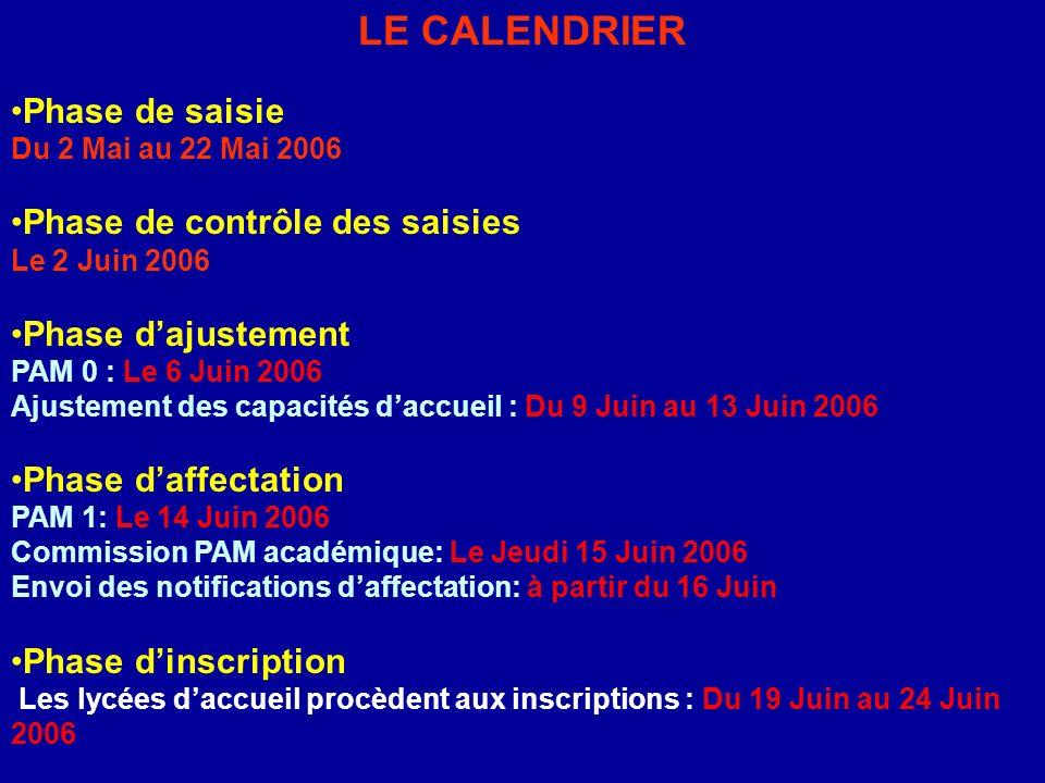 LE CALENDRIER Phase de saisie Du 2 Mai au 22 Mai 2006 Phase de contrôle des saisies Le 2 Juin 2006 Phase dajustement PAM 0 : Le 6 Juin 2006 Ajustement des capacités daccueil : Du 9 Juin au 13 Juin 2006 Phase daffectation PAM 1: Le 14 Juin 2006 Commission PAM académique: Le Jeudi 15 Juin 2006 Envoi des notifications daffectation: à partir du 16 Juin Phase dinscription Les lycées daccueil procèdent aux inscriptions : Du 19 Juin au 24 Juin 2006