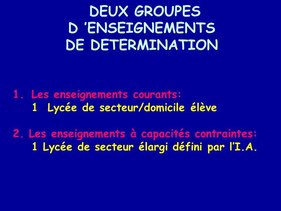 DEUX GROUPES D ENSEIGNEMENTS DE DETERMINATION 1.Les enseignements courants: 1 Lycée de secteur/domicile élève 2.