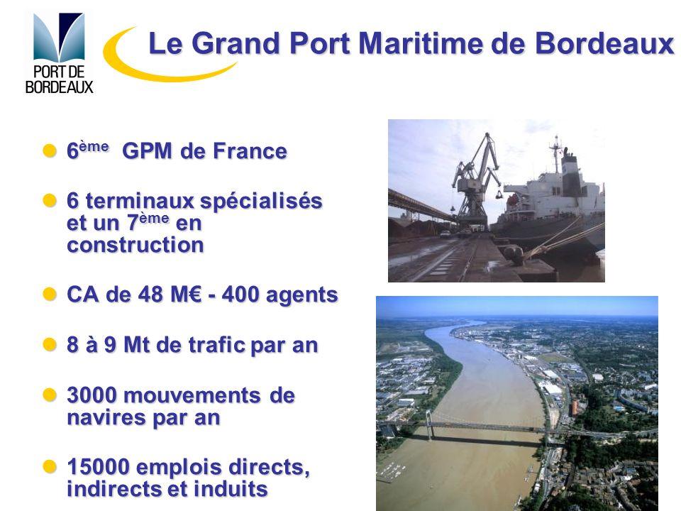 6 ème GPM de France 6 ème GPM de France 6 terminaux spécialisés et un 7 ème en construction 6 terminaux spécialisés et un 7 ème en construction CA de