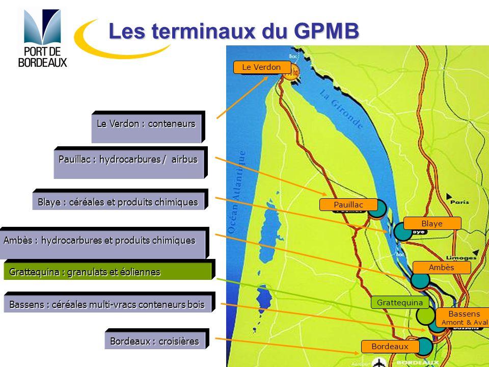 Les terminaux du GPMB Le Verdon : conteneurs Bordeaux : croisières Bassens :céréales multi-vracs conteneurs bois Ambès : hydrocarbures et produits chi