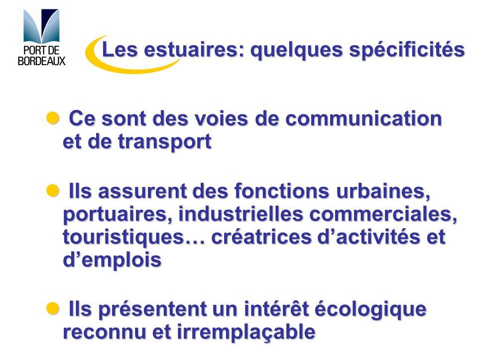 Ce sont des voies de communication et de transport Ce sont des voies de communication et de transport Ils assurent des fonctions urbaines, portuaires,