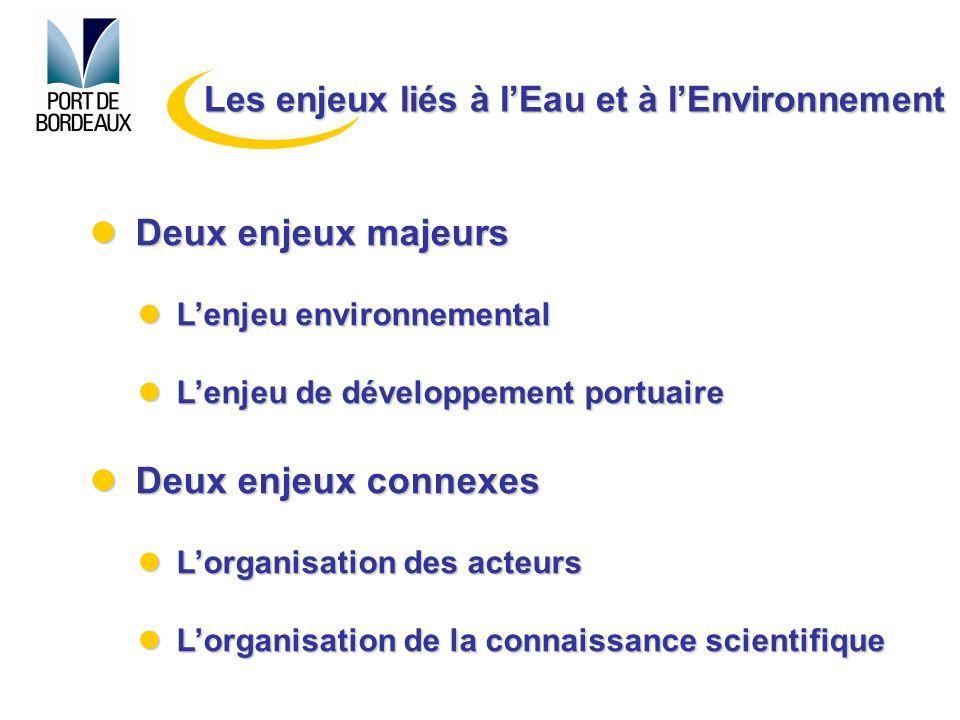 Deux enjeux majeurs Deux enjeux majeurs Lenjeu environnemental Lenjeu environnemental Lenjeu de développement portuaire Lenjeu de développement portua