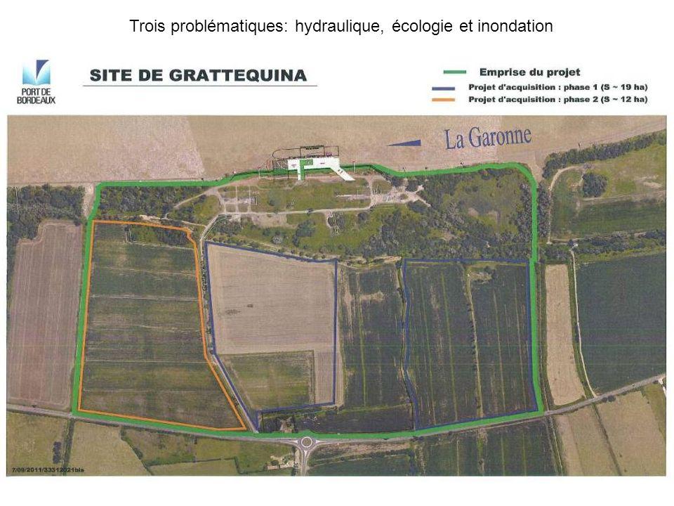 Trois problématiques: hydraulique, écologie et inondation