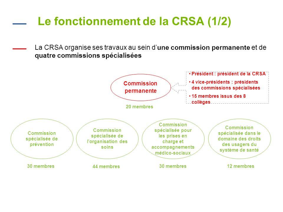 La commission permanente (1/2) Elle exerce en dehors des séances plénières lensemble des attributions dévolues à la CRSA Missions : - Préparer lavis rendu par la CRSA sur le plan stratégique régional de santé - Préparer le rapport annuel dactivité de la CRSA - Formuler un avis lorsque la consultation de la conférence implique lavis de plus de deux commissions spécialisées - Préparer les éléments soumis au débat public Elle est composée de 20 membres - Le président de la CRSA en est le président - Les présidents des 4 commissions spécialisées (qui ont qualité de vice-présidents de la commission permanente) - Au plus 15 membres issus des 8 collèges