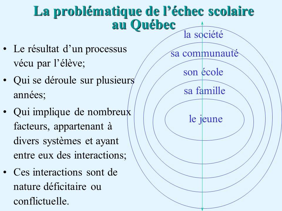 La problématique de léchec scolaire au Québec Le résultat dun processus vécu par lélève; Qui se déroule sur plusieurs années; Qui implique de nombreux facteurs, appartenant à divers systèmes et ayant entre eux des interactions; Ces interactions sont de nature déficitaire ou conflictuelle.