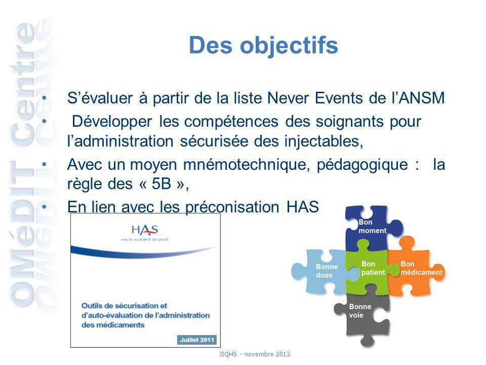 4 JIQHS - novembre 2013 Des objectifs Sévaluer à partir de la liste Never Events de lANSM Développer les compétences des soignants pour ladministratio