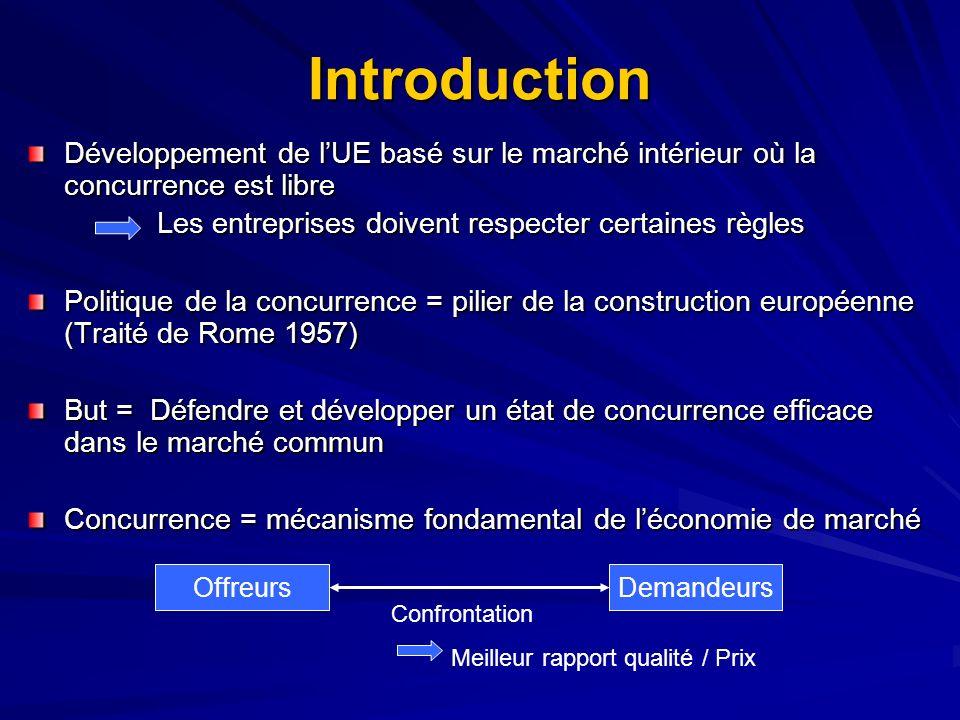 Introduction Développement de lUE basé sur le marché intérieur où la concurrence est libre Les entreprises doivent respecter certaines règles Les entr