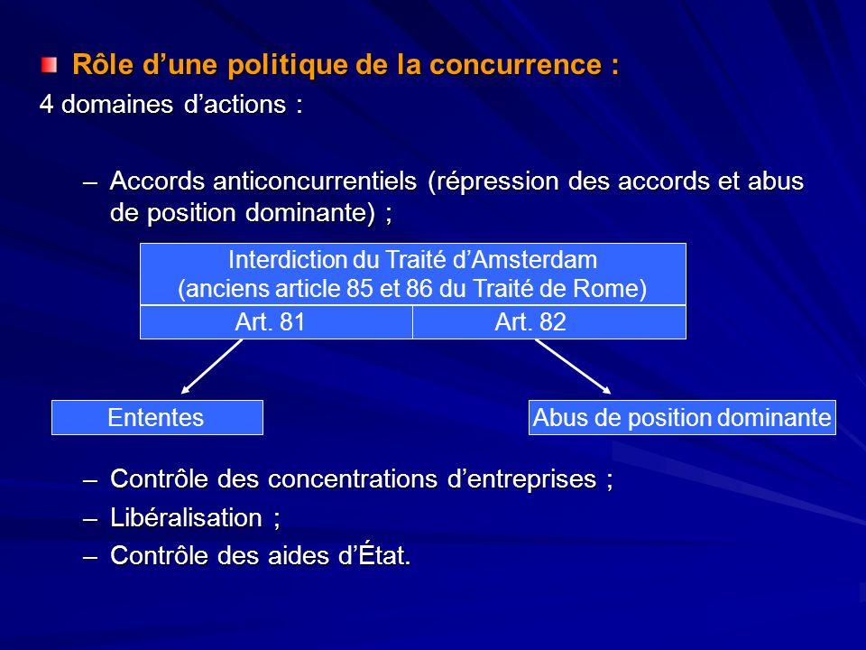 Rôle dune politique de la concurrence : 4 domaines dactions : –Accords anticoncurrentiels (répression des accords et abus de position dominante) ; –Co