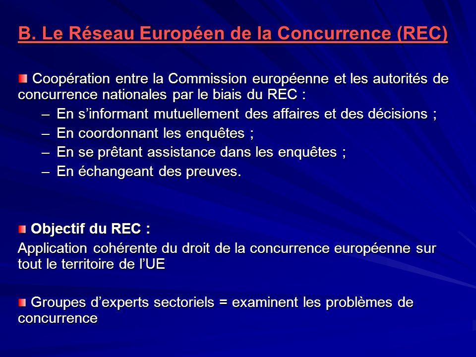 B. Le Réseau Européen de la Concurrence (REC) Coopération entre la Commission européenne et les autorités de concurrence nationales par le biais du RE