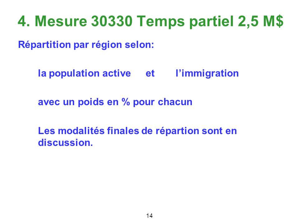 4. Mesure 30330 Temps partiel 2,5 M$ Répartition par région selon: la population active et limmigration avec un poids en % pour chacun Les modalités f