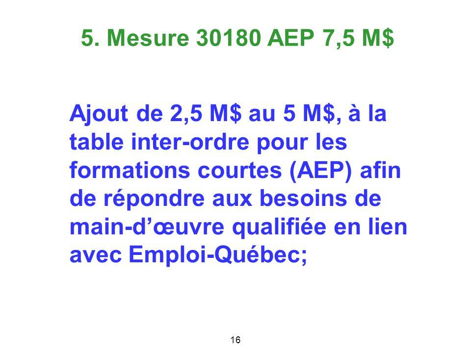 5. Mesure 30180 AEP 7,5 M$ Ajout de 2,5 M$ au 5 M$, à la table inter-ordre pour les formations courtes (AEP) afin de répondre aux besoins de main-dœuv