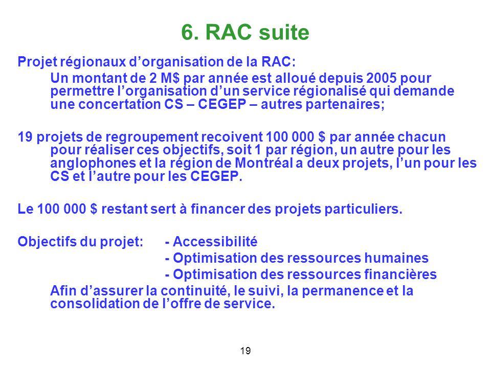 6. RAC suite Projet régionaux dorganisation de la RAC: Un montant de 2 M$ par année est alloué depuis 2005 pour permettre lorganisation dun service ré