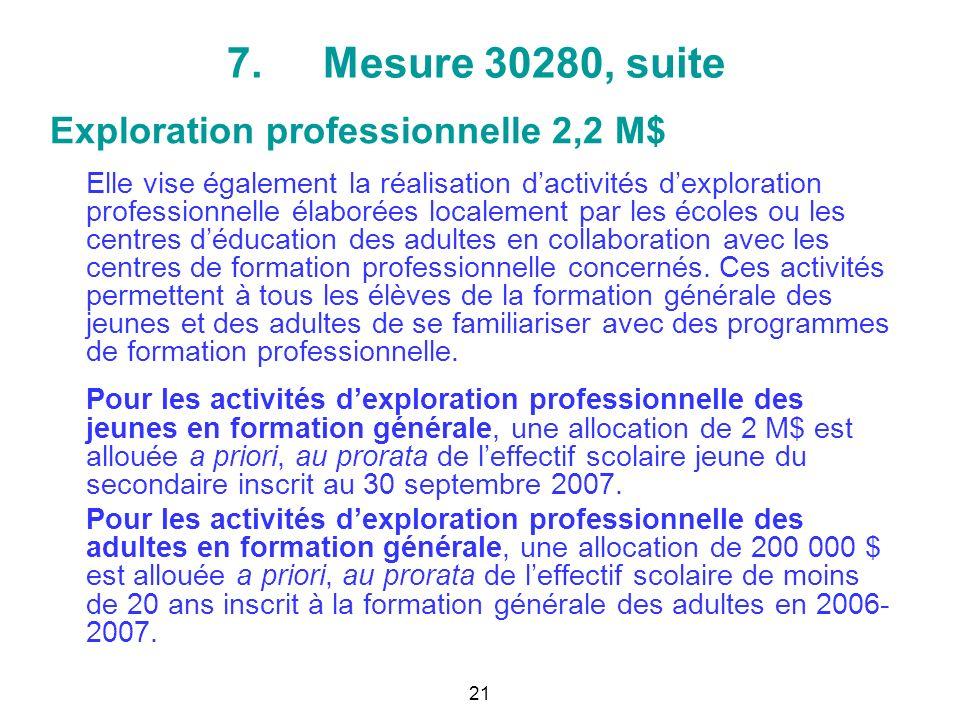 7.Mesure 30280, suite Exploration professionnelle 2,2 M$ Elle vise également la réalisation dactivités dexploration professionnelle élaborées localement par les écoles ou les centres déducation des adultes en collaboration avec les centres de formation professionnelle concernés.