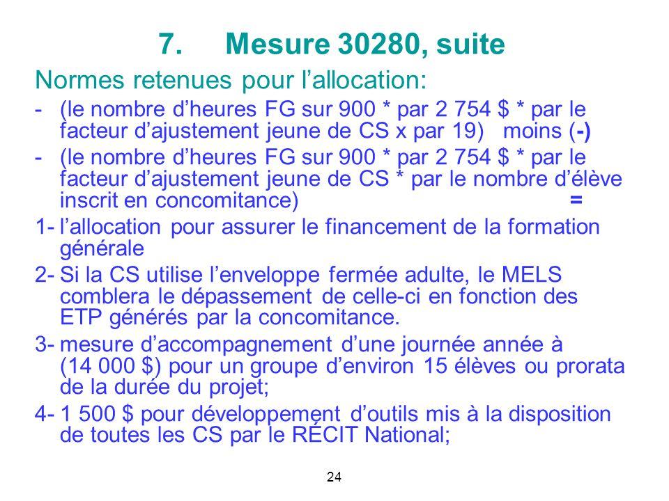 7.Mesure 30280, suite Normes retenues pour lallocation: -(le nombre dheures FG sur 900 * par 2 754 $ * par le facteur dajustement jeune de CS x par 19
