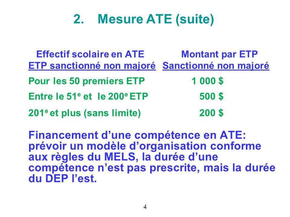 2.Mesure ATE (suite) Effectif scolaire en ATE Montant par ETP ETP sanctionné non majoréSanctionné non majoré Pour les 50 premiers ETP1 000 $ Entre le