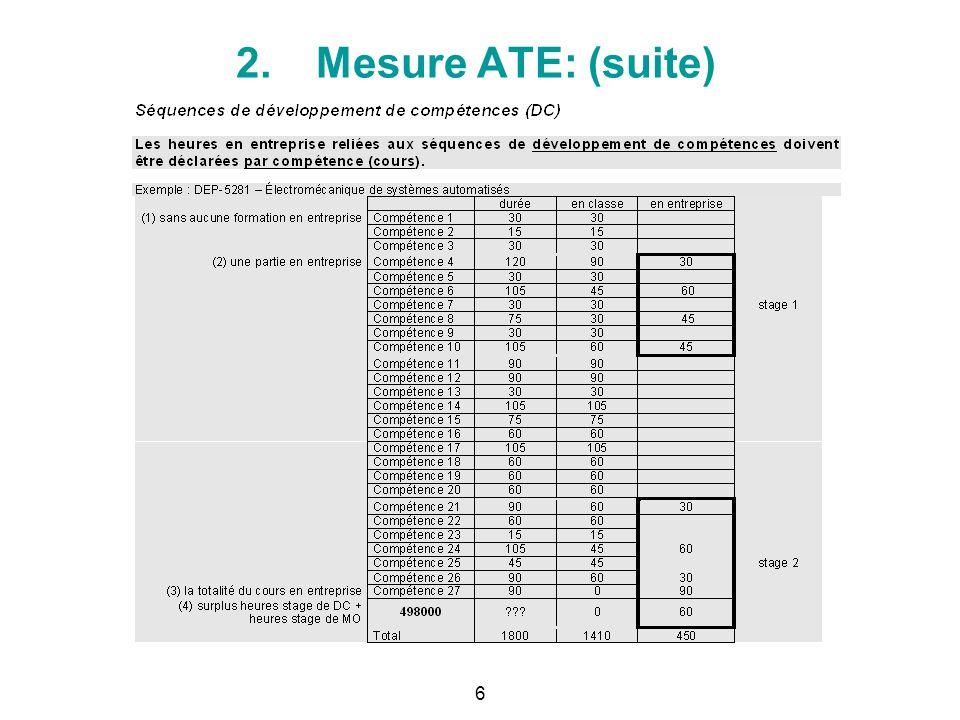 2.Mesure ATE (suite) ATTENTION : Le système Charlemagne ne permet pas, pour 2008-2009, de déclarer des heures en entreprise supérieures à la durée dune compétence.