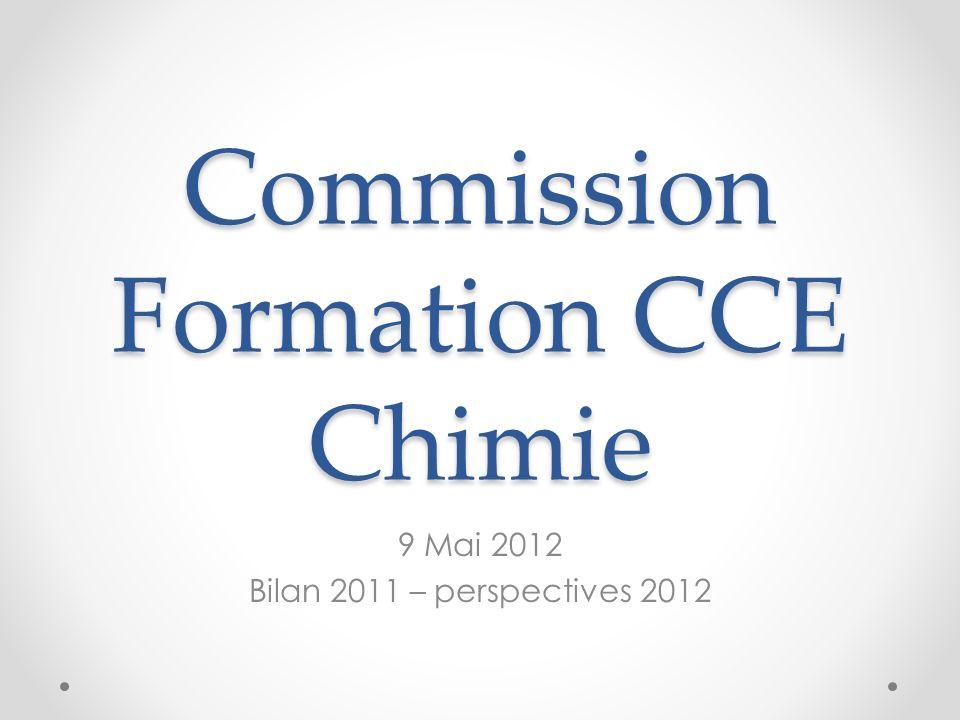 Plan 2012 Plan 2012 Axe supervision : o « New supervisor program » – Stage de 5 jours animé par Forum Corp.
