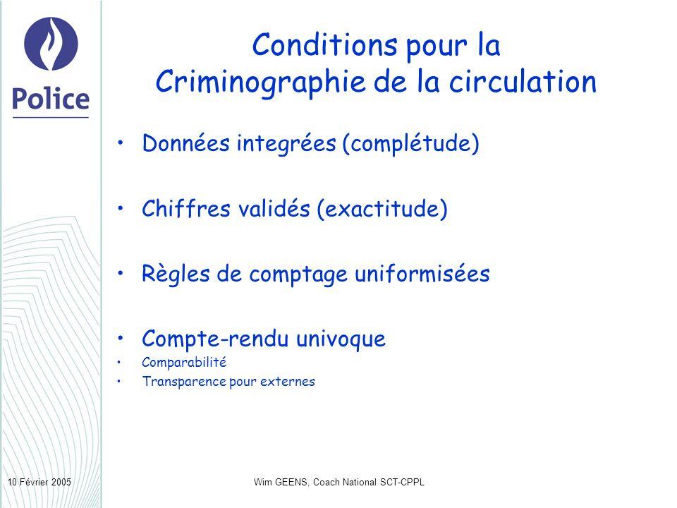Wim GEENS, Coach National SCT-CPPL10 Février 2005 Conditions pour la Criminographie de la circulation Données integrées (complétude) Chiffres validés (exactitude) Règles de comptage uniformisées Compte-rendu univoque Comparabilité Transparence pour externes