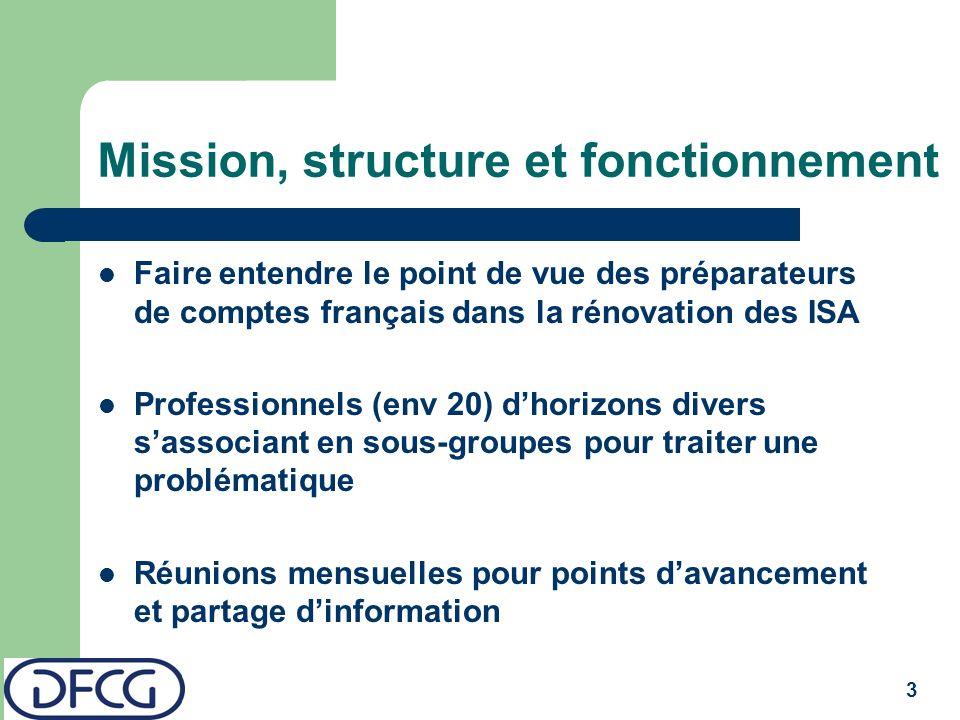 3 Mission, structure et fonctionnement Faire entendre le point de vue des préparateurs de comptes français dans la rénovation des ISA Professionnels (env 20) dhorizons divers sassociant en sous-groupes pour traiter une problématique Réunions mensuelles pour points davancement et partage dinformation