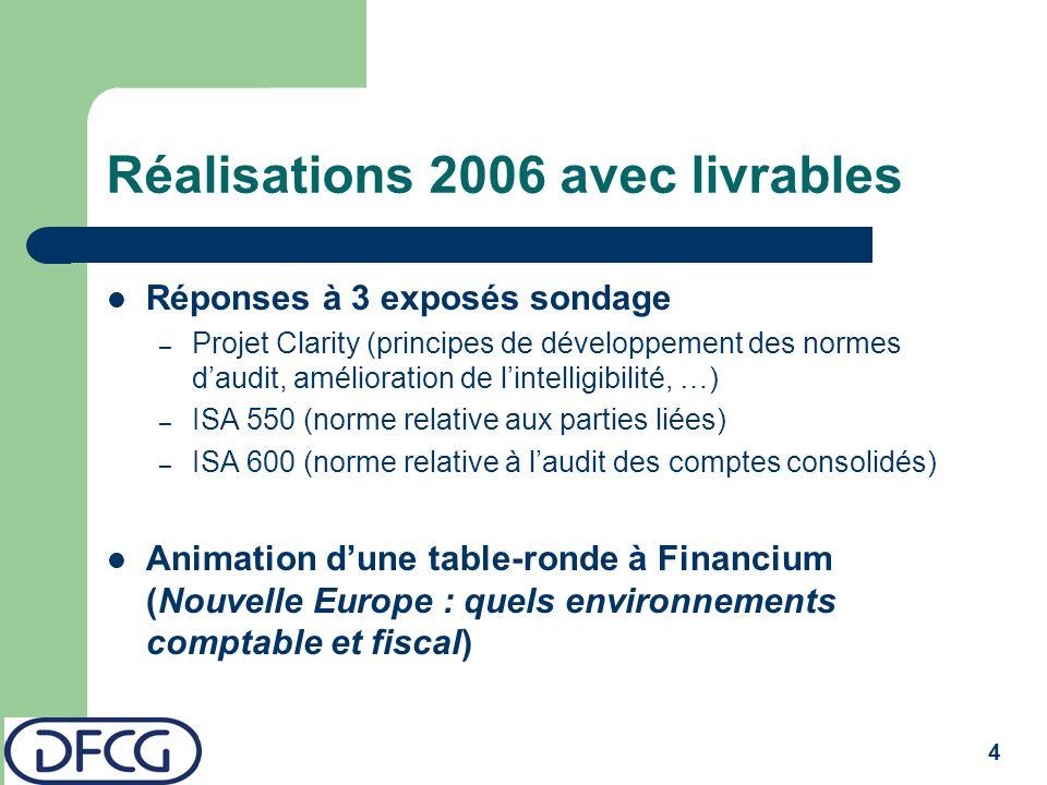 4 Réalisations 2006 avec livrables Réponses à 3 exposés sondage – Projet Clarity (principes de développement des normes daudit, amélioration de lintel