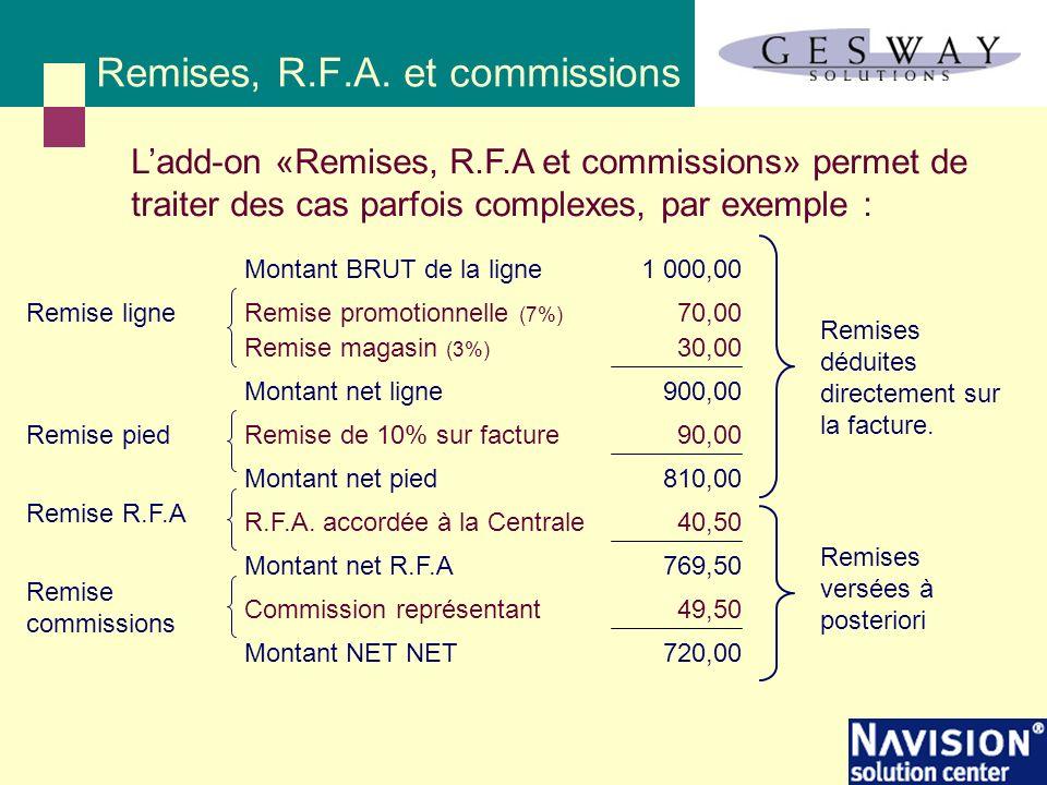Ladd-on «Remises, R.F.A et commissions» permet de traiter des cas parfois complexes, par exemple : Remises, R.F.A. et commissions Remise promotionnell