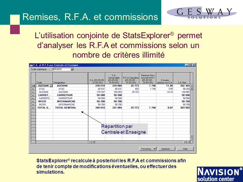 Remises, R.F.A. et commissions Lutilisation conjointe de StatsExplorer ® permet danalyser les R.F.A et commissions selon un nombre de critères illimit
