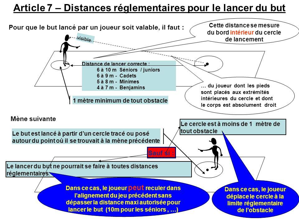 Article 5 - JEU EN TERRAINS TRACÉS 1 2 3 10 9 4 6 7 8 5 Quand deux équipes sont envoyées sur le terrain n°3, celle qui « gagne» la pièce doit OBLIGATO