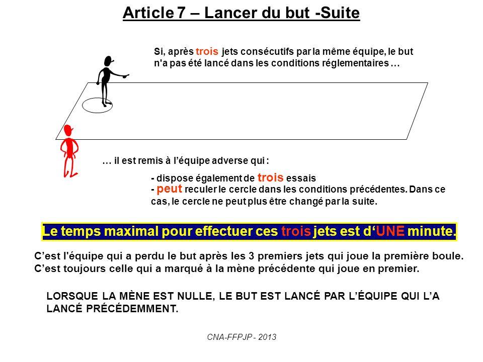 Article 7 – Distances réglementaires pour le lancer du but Pour que le but lancé par un joueur soit valable, il faut : Distance de lancer correcte : 6
